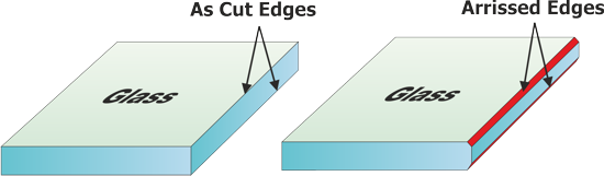 Arrissed Edges Diagram